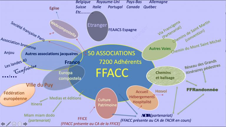 Nébuleuse FFACC